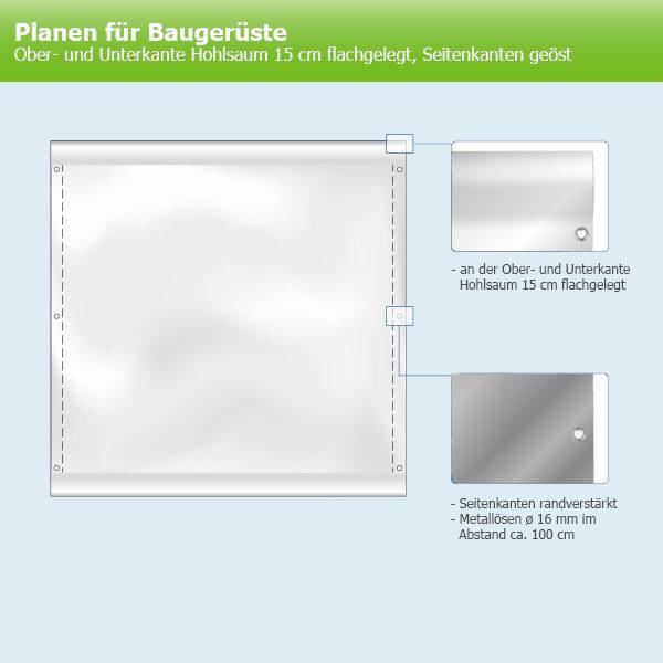 ExpoDruck plachenf ür baugerüste oberkante unterkante hohlsaum 15 flachgelegt seitenkante gehöst skizze