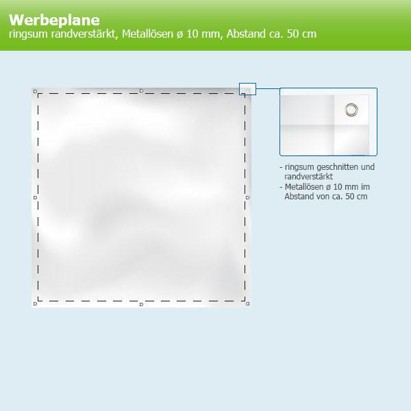 Expodruck Werbplachen für Bauzäune ringsum randverstärkt, Metallösen 10 rund abstand 50 skizze