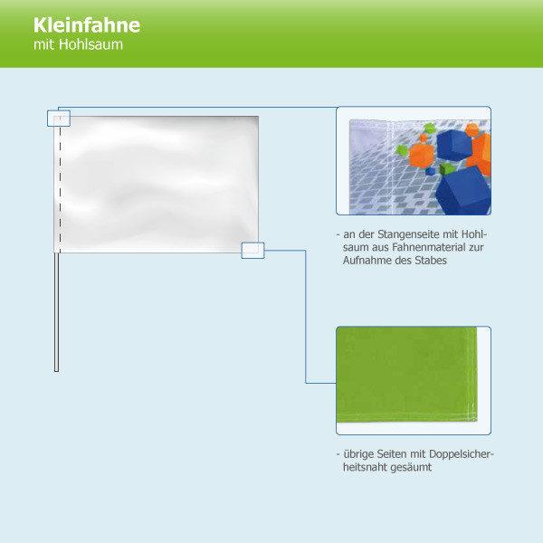 ExpoDruck Kleinfahnen mit Hohlsaum Skizze